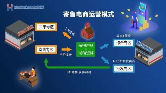 惠卖商城优购物平台官方版图片1