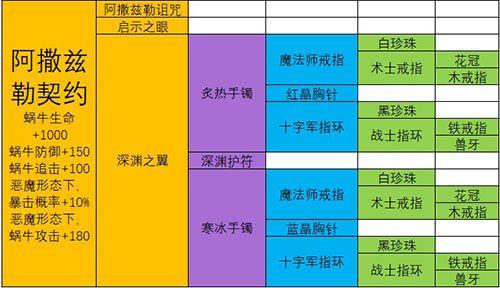 最强蜗牛武器合成表:极品装备合成配方大全[多图]图片12