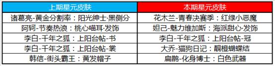 王者荣耀6月30日更新了什么内容?三分奇兵预热活动三分之争开启![多图]图片6