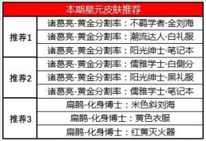 王者荣耀6月30日更新了什么内容?三分奇兵预热活动三分之争开启!图片7