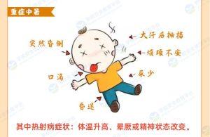 夏日炎炎谨防中暑教育专题APP图2