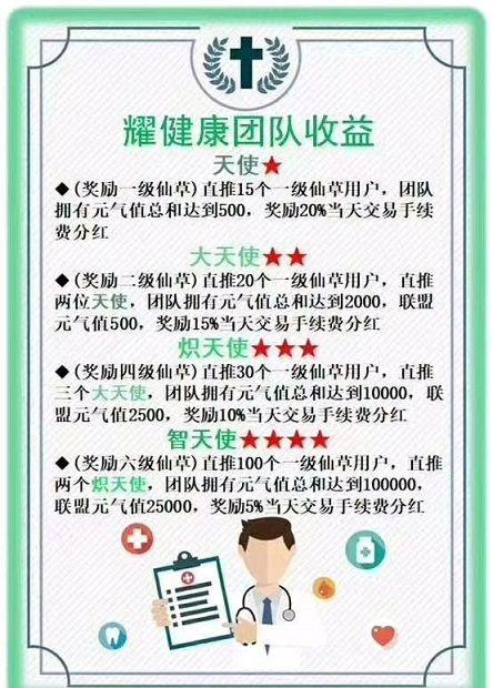 耀健康APP邀请码图片1