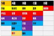 荒野乱斗英雄排名节奏榜:2020最新英雄强度排名[多图]
