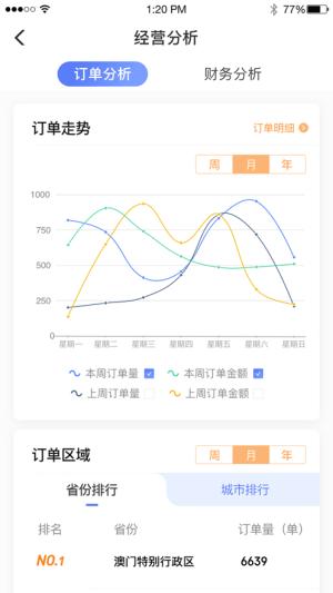 中驰车福主机厂APP图1