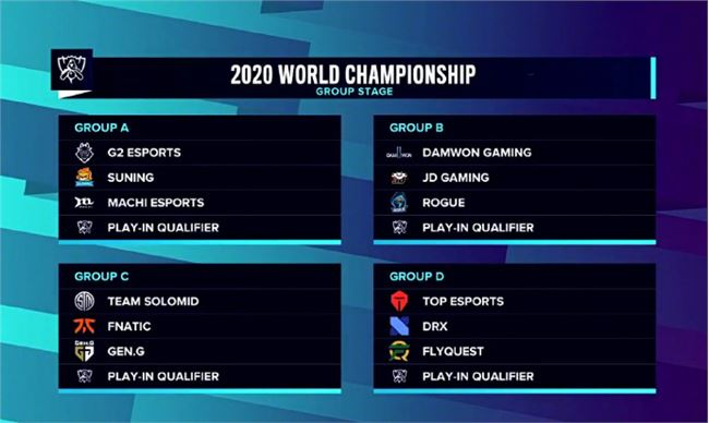 2020英雄聯盟全球總決賽抽簽結果怎么樣?S10分組抽簽結果揭曉[多圖]