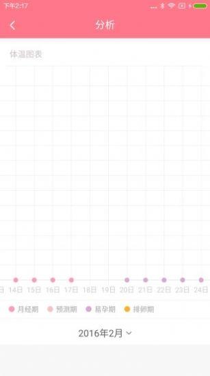 夏娃软件中文破解版下载APP图4: