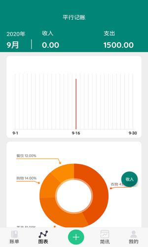 平行记账APP图1