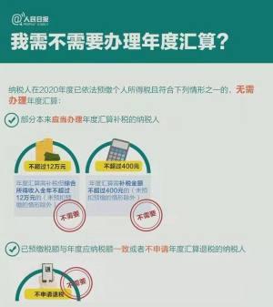 2020年个税年度汇算怎么申报 个税年度汇算清缴指南图片2