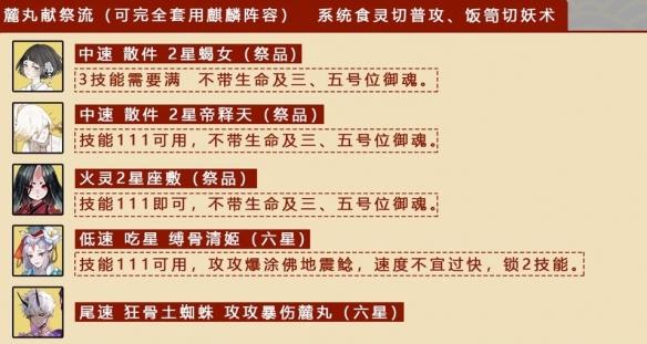 阴阳师八百八十八宴阵容推荐:八百八十八宴活动阵容攻略[多图]