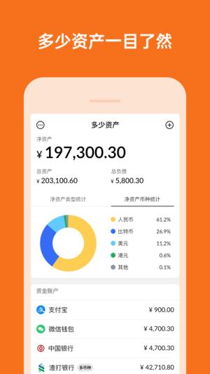 多少资产App图1