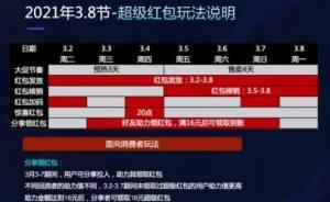 淘宝三八节红包口令大全 2021天猫38节红包活动密令领取方法图片2