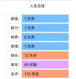 liferestartsyaroio官方中文最新版图片1