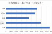 哪个安卓模拟器能够流畅运行 2017年模拟器排行榜[多图]